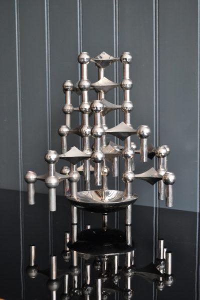 Stacking candlesticks
